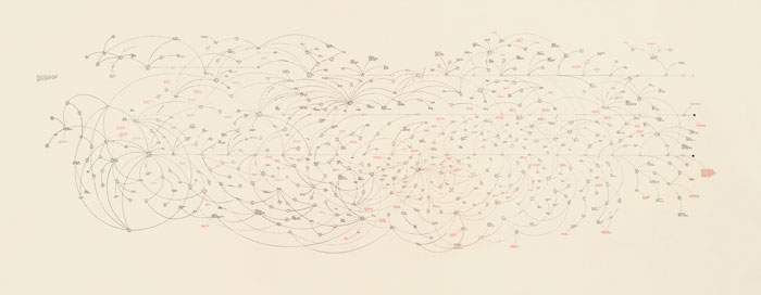Mark Lombardi, BCCI, ICIC, FAB, c. 1972-91 (4th version), 1996–2000.  Graphite and colored pencil on paper, 52 x 138 in. Collection of the Whitney Museum of American Art. Image courtesy Donald Lombardi and Pierogi Gallery. Photo Credit: John Berens.